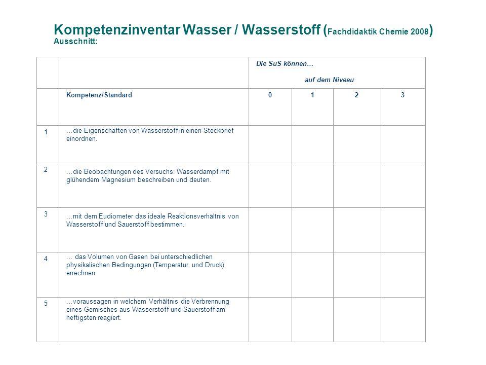 Wozu kann ein Kompetenzinventar eingesetzt werden? Ein Kompetenzinventar liefert Ansatzpunkte für eine sinnvolle Diagnostik im Sinne von Förderkonzept