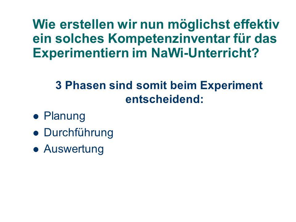 Formulierung der Standards für das Experimentieren im naturwissenschaftlichen Unterricht Schüler planen Experimente im naturwissenschaftlichen Unterri