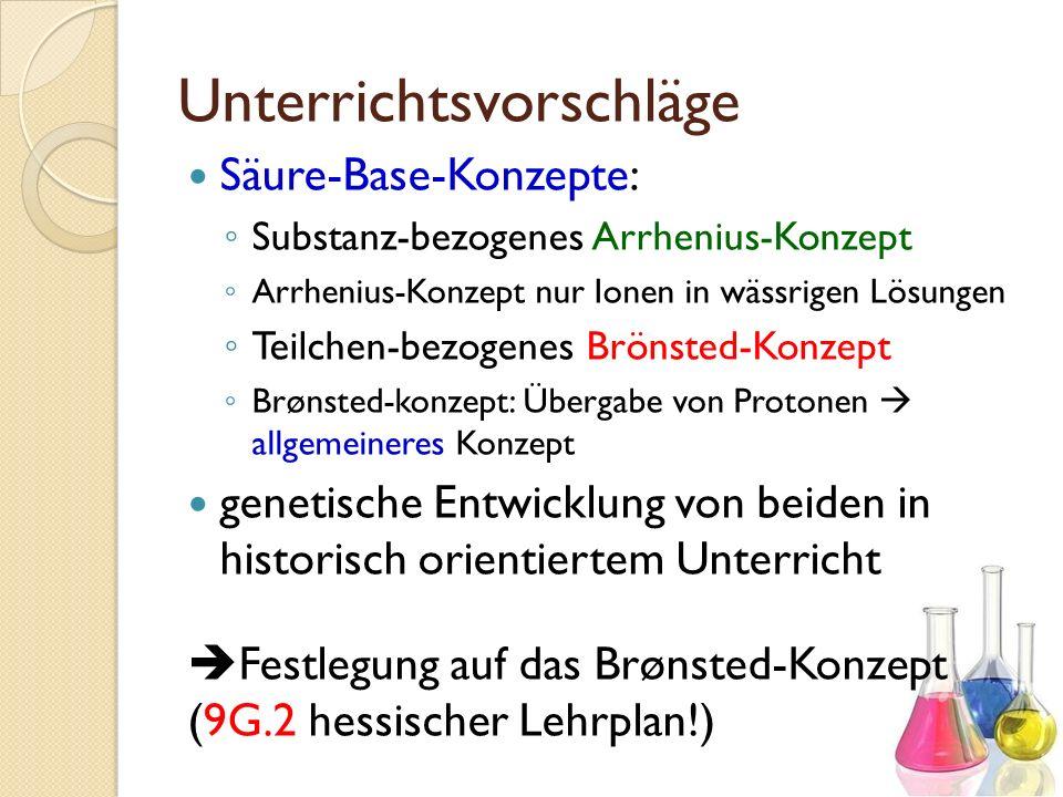 Unterrichtsvorschläge Säure-Base-Konzepte: Substanz-bezogenes Arrhenius-Konzept Arrhenius-Konzept nur Ionen in wässrigen Lösungen Teilchen-bezogenes B