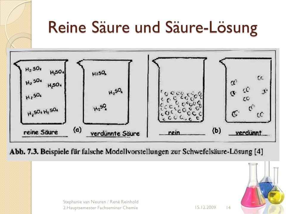 Reine Säure und Säure-Lösung 14 15.12.2009 Stephanie van Neuren / René Reinhold 2.Hauptsemester Fachseminar Chemie