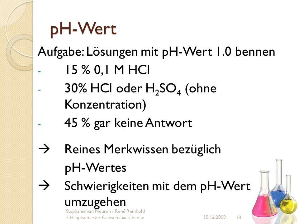 pH-Wert 18 15.12.2009 Stephanie van Neuren / René Reinhold 2.Hauptsemester Fachseminar Chemie Aufgabe: Lösungen mit pH-Wert 1.0 bennen - 15 % 0,1 M HC