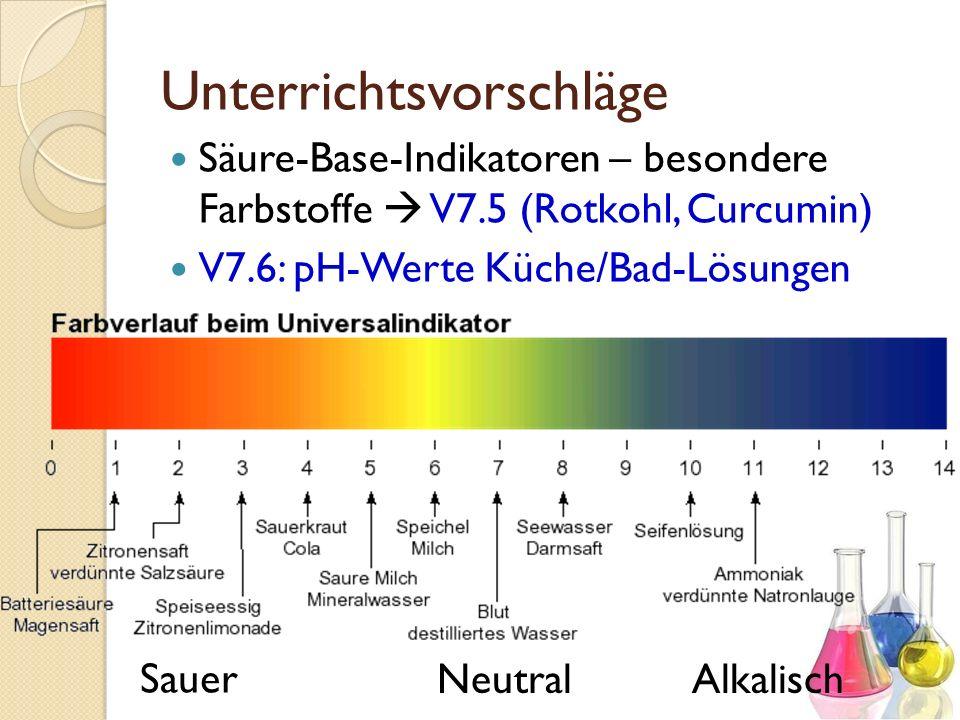 Unterrichtsvorschläge Säure-Base-Indikatoren – besondere Farbstoffe V7.5 (Rotkohl, Curcumin) V7.6: pH-Werte Küche/Bad-Lösungen Sauer NeutralAlkalisch