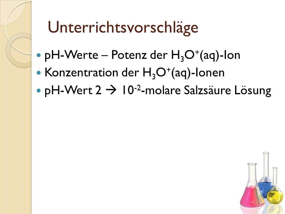 Unterrichtsvorschläge pH-Werte – Potenz der H 3 O + (aq)-Ion Konzentration der H 3 O + (aq)-Ionen pH-Wert 2 10 -2 -molare Salzsäure Lösung
