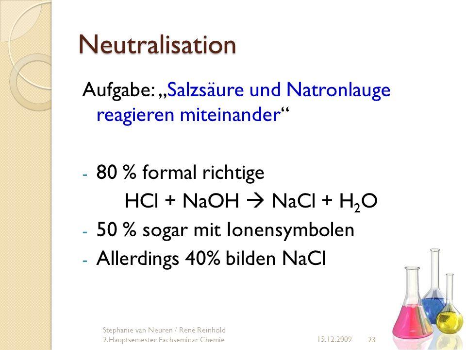 Neutralisation 23 15.12.2009 Stephanie van Neuren / René Reinhold 2.Hauptsemester Fachseminar Chemie Aufgabe: Salzsäure und Natronlauge reagieren mite