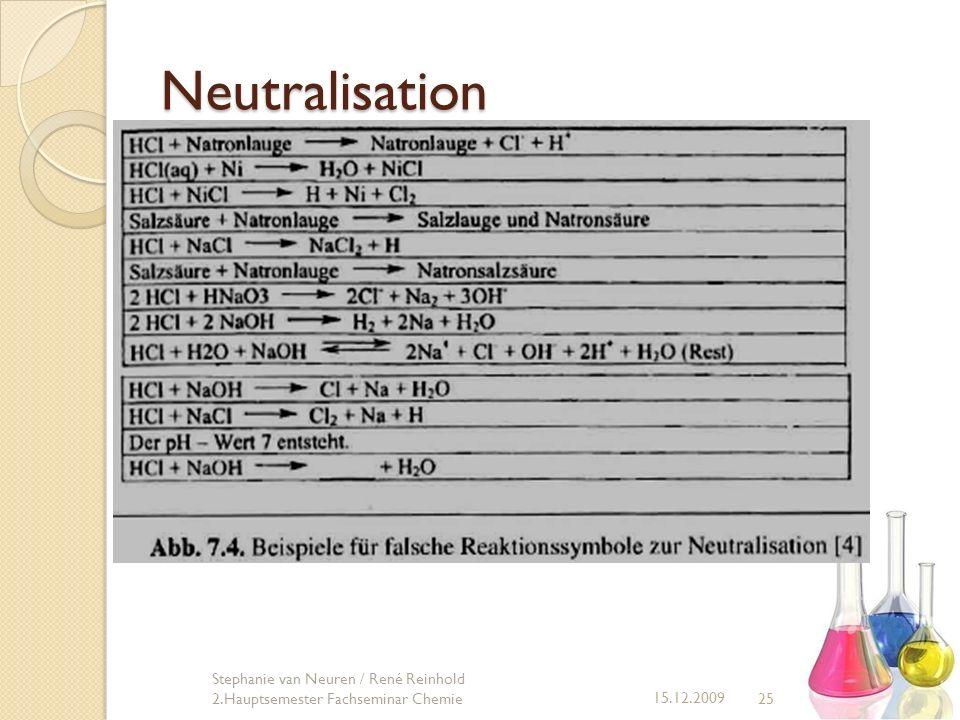 Neutralisation 25 15.12.2009 Stephanie van Neuren / René Reinhold 2.Hauptsemester Fachseminar Chemie
