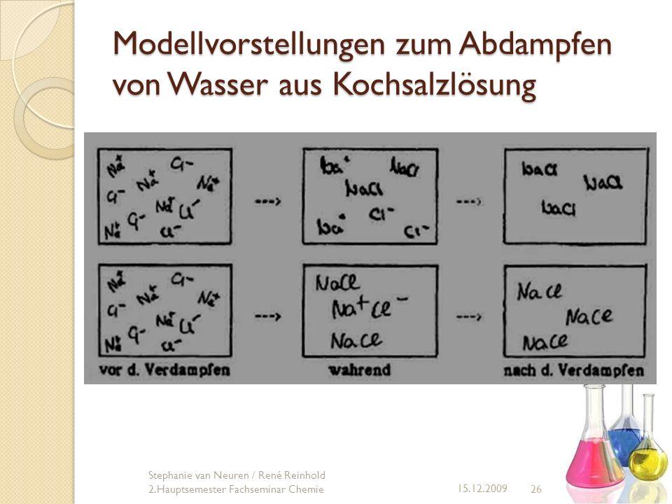 Modellvorstellungen zum Abdampfen von Wasser aus Kochsalzlösung 26 15.12.2009 Stephanie van Neuren / René Reinhold 2.Hauptsemester Fachseminar Chemie