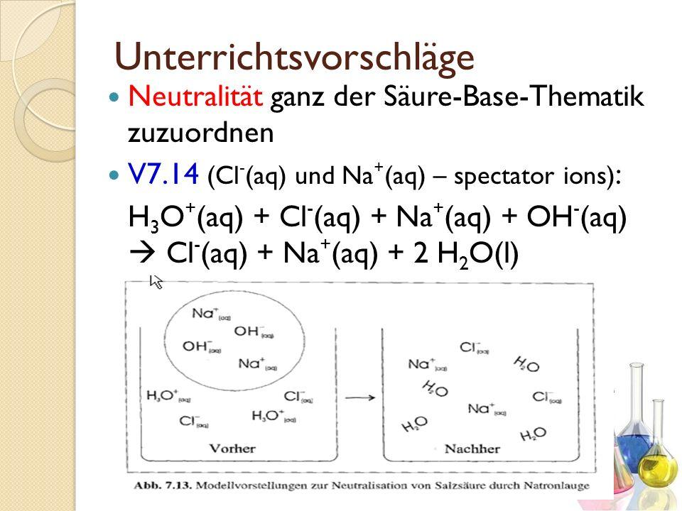 Unterrichtsvorschläge Neutralität ganz der Säure-Base-Thematik zuzuordnen V7.14 (Cl - (aq) und Na + (aq) – spectator ions) : H 3 O + (aq) + Cl - (aq)