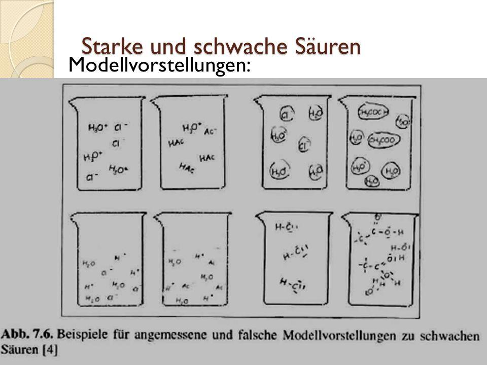 Starke und schwache Säuren 29 15.12.2009 Stephanie van Neuren / René Reinhold 2.Hauptsemester Fachseminar Chemie Modellvorstellungen: