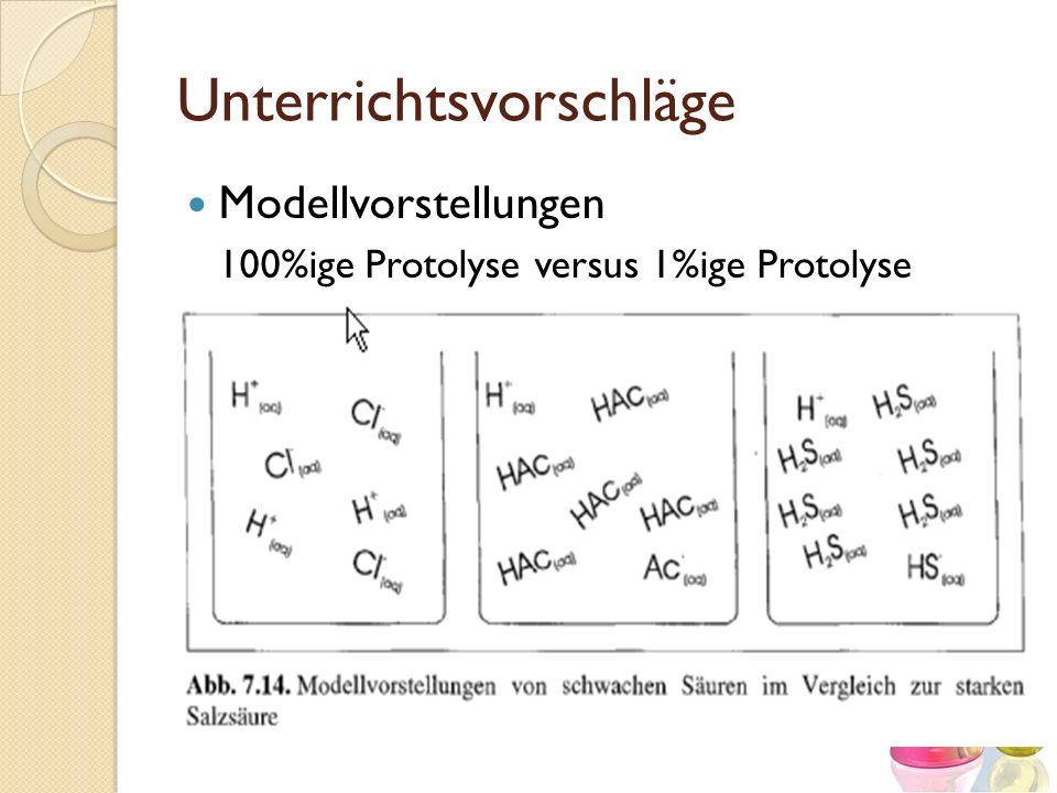 Unterrichtsvorschläge Modellvorstellungen 100%ige Protolyse versus 1%ige Protolyse