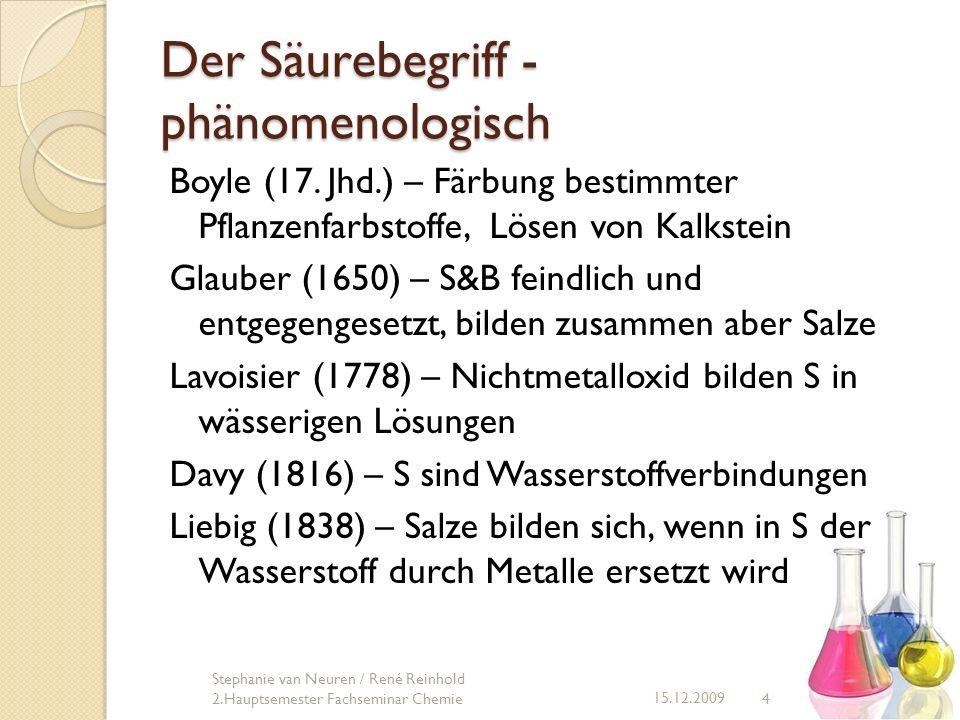 Der Säurebegriff - phänomenologisch Boyle (17. Jhd.) – Färbung bestimmter Pflanzenfarbstoffe, Lösen von Kalkstein Glauber (1650) – S&B feindlich und e