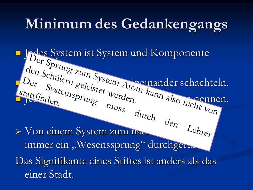 Jedes System ist System und Komponente zugleich Jedes System ist System und Komponente zugleich Systeme lassen sich also ineinander schachteln. System