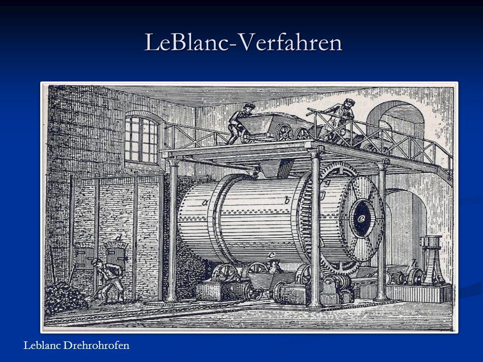 LeBlanc-Verfahren Leblanc Drehrohrofen
