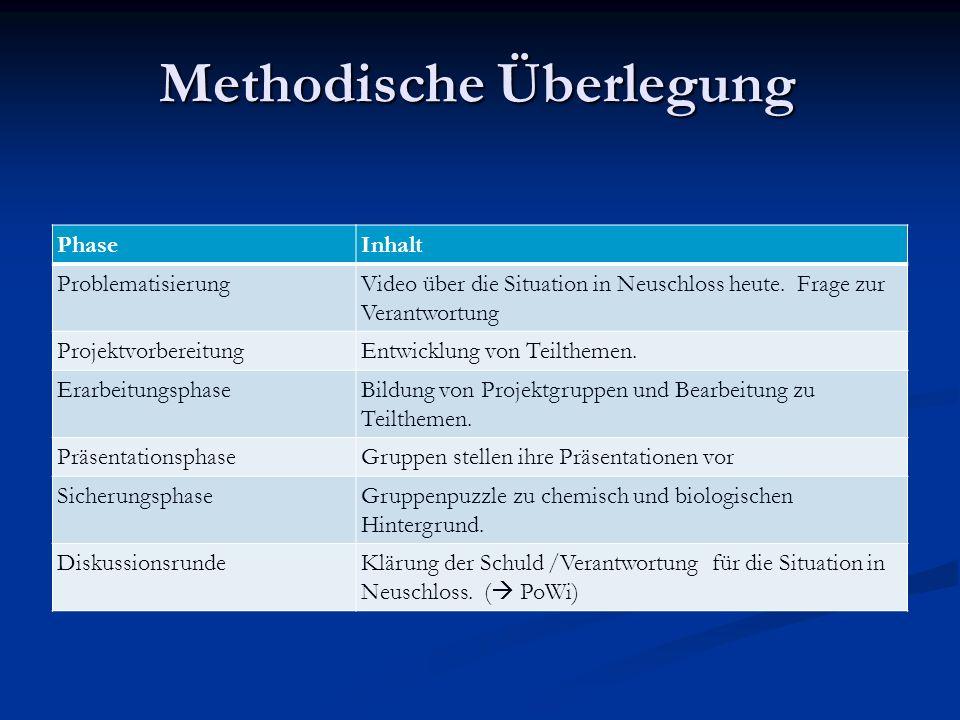 Methodische Überlegung PhaseInhalt ProblematisierungVideo über die Situation in Neuschloss heute. Frage zur Verantwortung ProjektvorbereitungEntwicklu