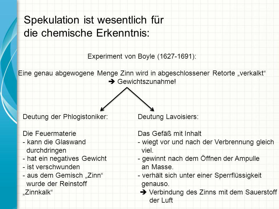 Spekulation ist wesentlich für die chemische Erkenntnis: Experiment von Boyle (1627-1691): Eine genau abgewogene Menge Zinn wird in abgeschlossener Re