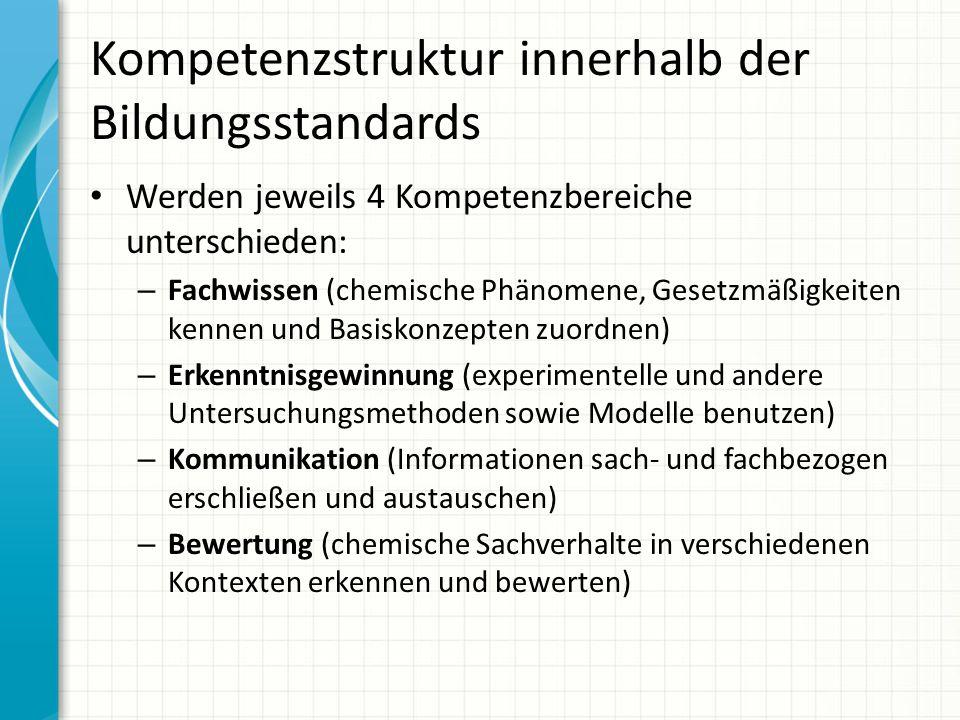 Kompetenzstruktur innerhalb der Bildungsstandards Werden jeweils 4 Kompetenzbereiche unterschieden: – Fachwissen (chemische Phänomene, Gesetzmäßigkeit