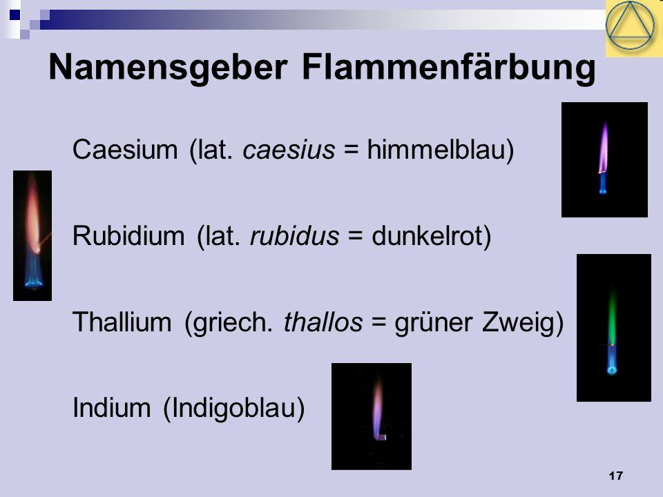 17 Namensgeber Flammenfärbung Caesium (lat. caesius = himmelblau) Rubidium (lat. rubidus = dunkelrot) Thallium (griech. thallos = grüner Zweig) Indium