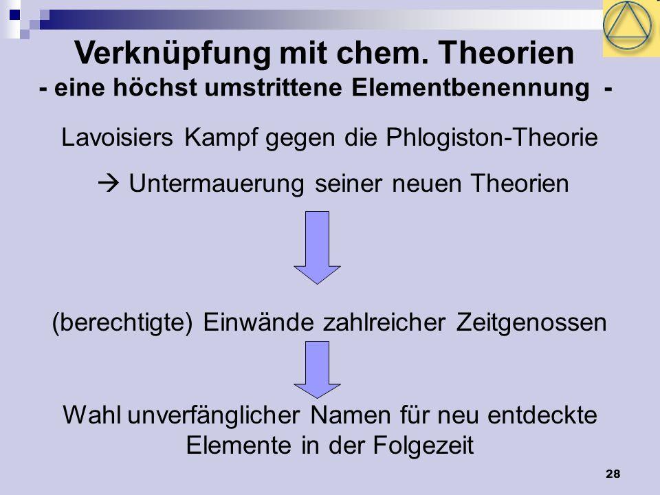 28 Verknüpfung mit chem. Theorien - eine höchst umstrittene Elementbenennung - Lavoisiers Kampf gegen die Phlogiston-Theorie Untermauerung seiner neue
