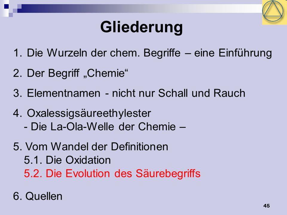45 Gliederung 1. Die Wurzeln der chem. Begriffe – eine Einführung 2. Der Begriff Chemie 3. Elementnamen - nicht nur Schall und Rauch 4. Oxalessigsäure