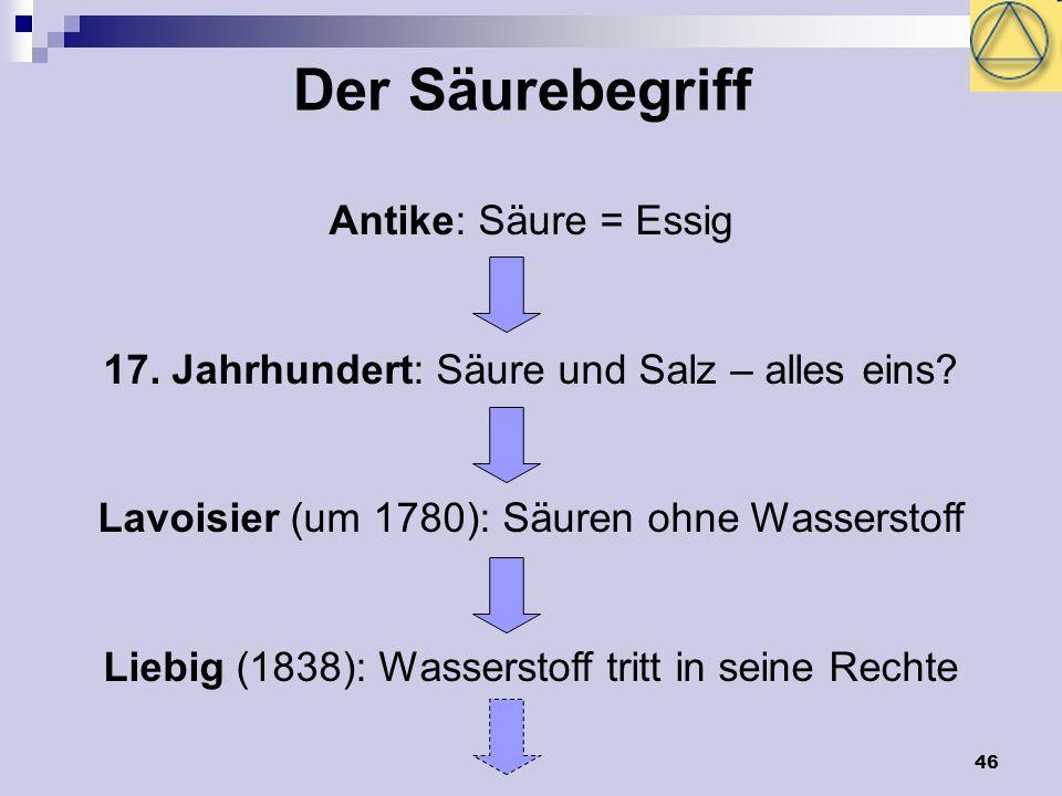 46 Der Säurebegriff Antike: Säure = Essig 17. Jahrhundert: Säure und Salz – alles eins? Lavoisier (um 1780): Säuren ohne Wasserstoff Liebig (1838): Wa