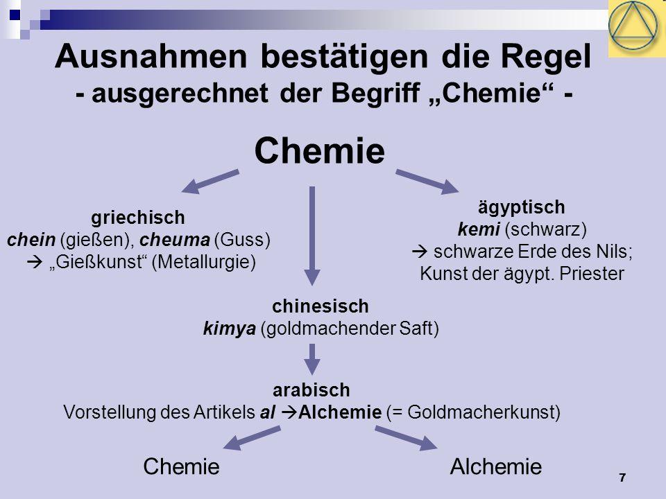 7 Ausnahmen bestätigen die Regel - ausgerechnet der Begriff Chemie - Chemie griechisch chein (gießen), cheuma (Guss) Gießkunst (Metallurgie) ägyptisch