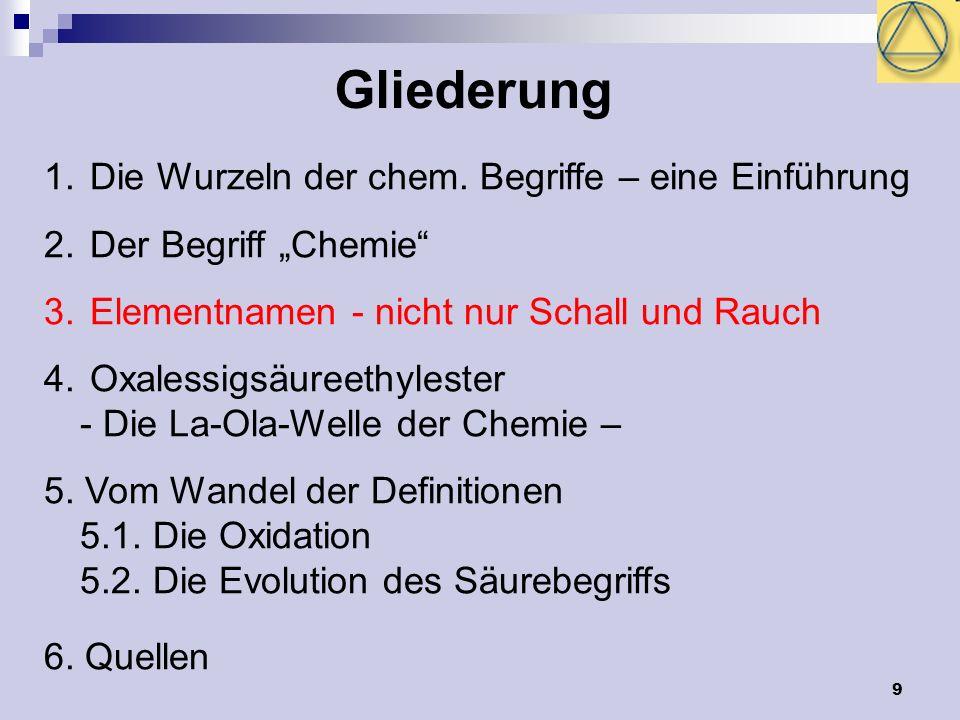 9 Gliederung 1. Die Wurzeln der chem. Begriffe – eine Einführung 2. Der Begriff Chemie 3. Elementnamen - nicht nur Schall und Rauch 4. Oxalessigsäuree