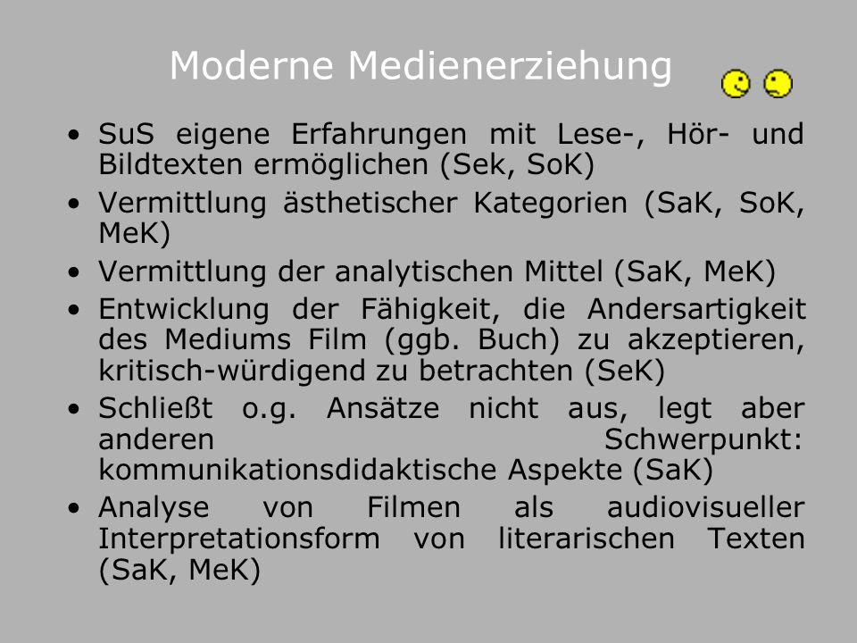 SuS eigene Erfahrungen mit Lese-, Hör- und Bildtexten ermöglichen (Sek, SoK) Vermittlung ästhetischer Kategorien (SaK, SoK, MeK) Vermittlung der analytischen Mittel (SaK, MeK) Entwicklung der Fähigkeit, die Andersartigkeit des Mediums Film (ggb.