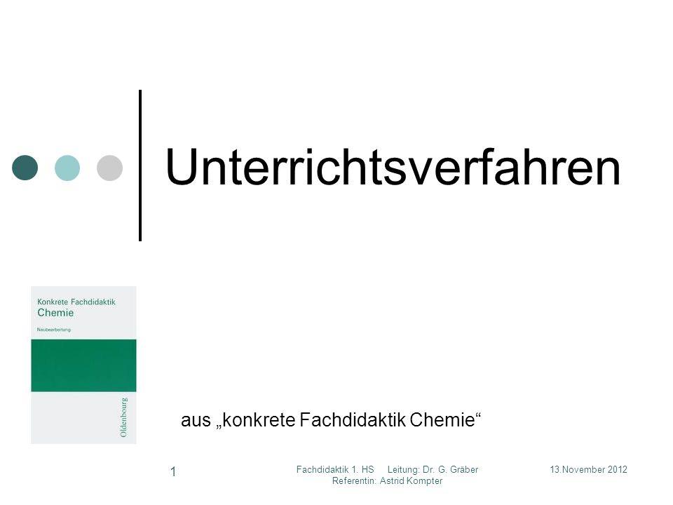 Unterrichtsverfahren aus konkrete Fachdidaktik Chemie 13.November 2012 1 Fachdidaktik 1. HS Leitung: Dr. G. Gräber Referentin: Astrid Kompter