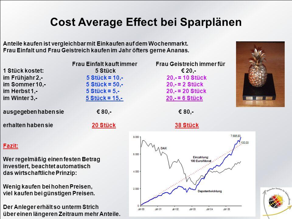 Cost Average Effect bei Sparplänen Anteile kaufen ist vergleichbar mit Einkaufen auf dem Wochenmarkt. Frau Einfalt und Frau Geistreich kaufen im Jahr
