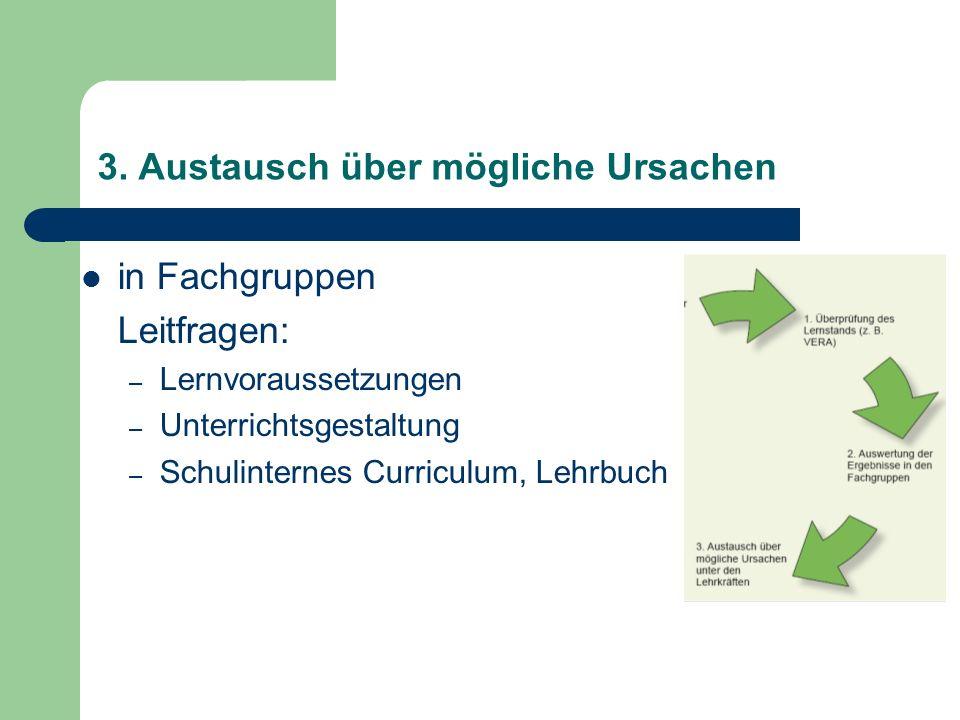 3. Austausch über mögliche Ursachen in Fachgruppen Leitfragen: – Lernvoraussetzungen – Unterrichtsgestaltung – Schulinternes Curriculum, Lehrbuch