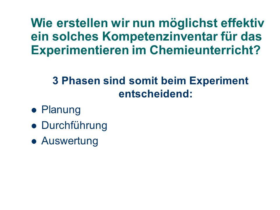 Wie erstellen wir nun möglichst effektiv ein solches Kompetenzinventar für das Experimentieren im Chemieunterricht? 3 Phasen sind somit beim Experimen