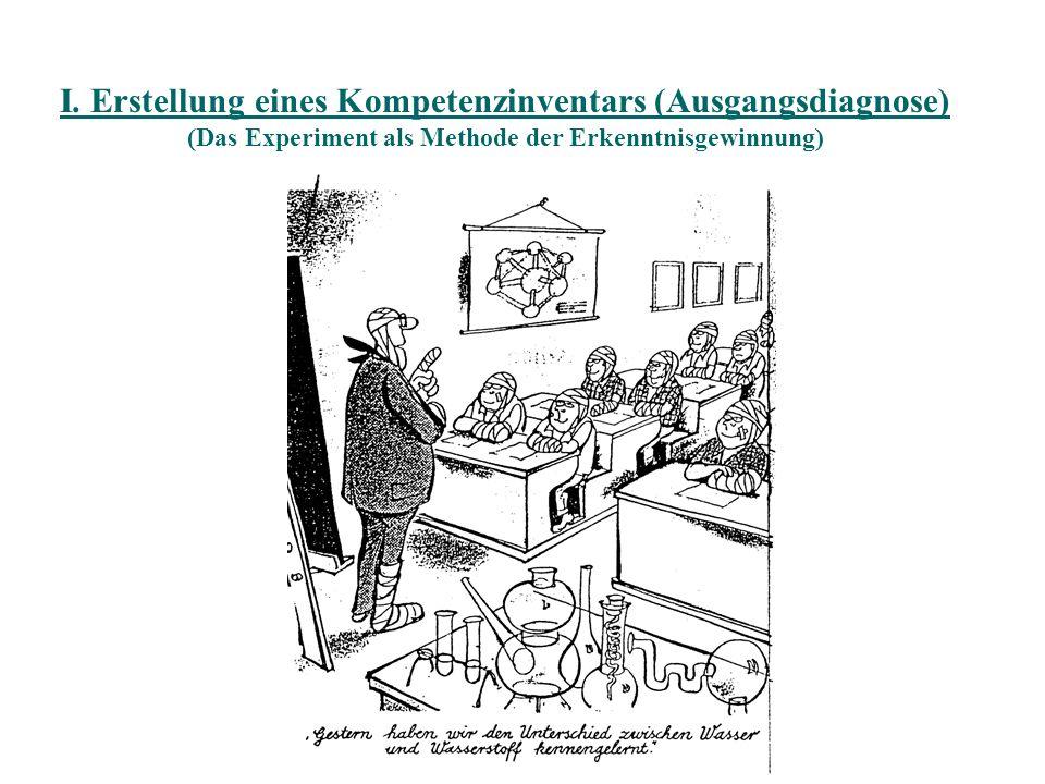 I. Erstellung eines Kompetenzinventars (Ausgangsdiagnose) (Das Experiment als Methode der Erkenntnisgewinnung)
