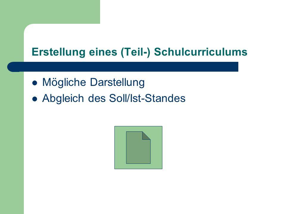 Erstellung eines (Teil-) Schulcurriculums Mögliche Darstellung Abgleich des Soll/Ist-Standes