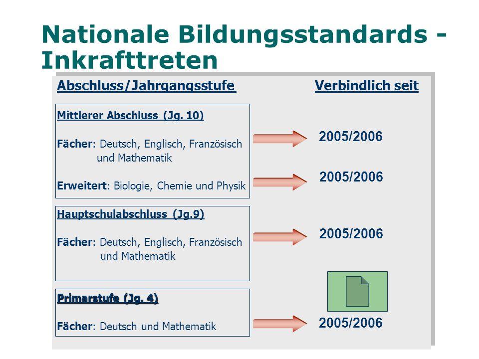 Nationale Bildungsstandards - Inkrafttreten Abschluss/Jahrgangsstufe Verbindlich seit Mittlerer Abschluss (Jg. 10) Fächer: Deutsch, Englisch, Französi