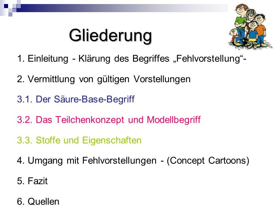 Gliederung Gliederung 1. Einleitung - Klärung des Begriffes Fehlvorstellung- 2. Vermittlung von gültigen Vorstellungen 3.1. Der Säure-Base-Begriff 3.2
