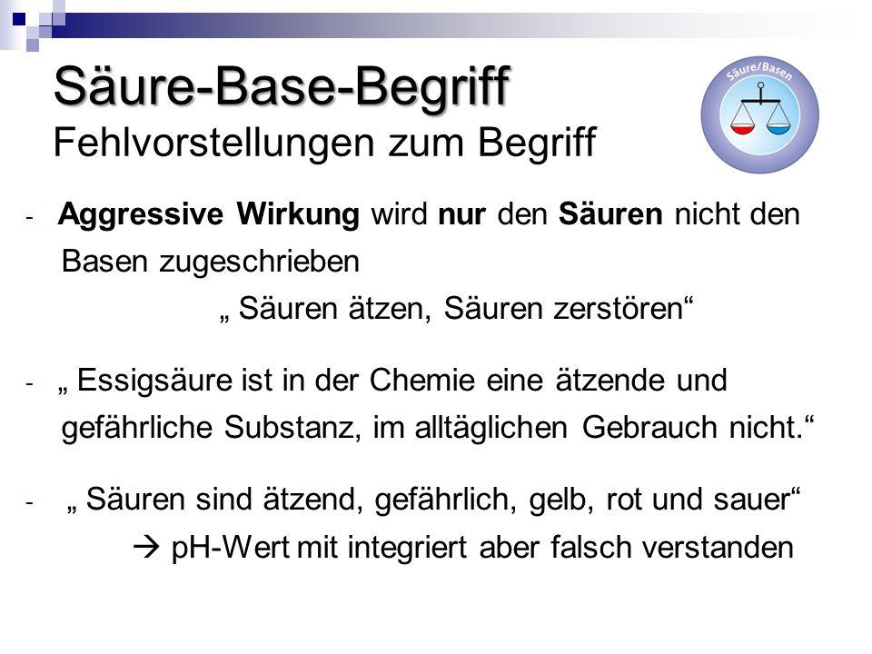Säure-Base-Begriff Säure-Base-Begriff Fehlvorstellungen zum Begriff - Aggressive Wirkung wird nur den Säuren nicht den Basen zugeschrieben Säuren ätze