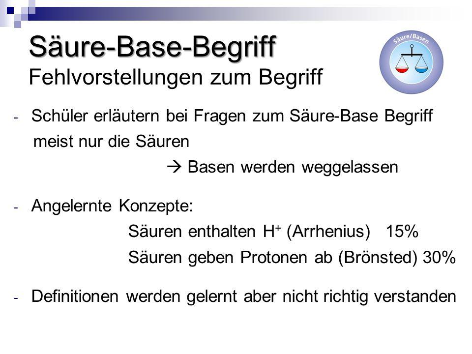 Säure-Base-Begriff Säure-Base-Begriff Fehlvorstellungen zum Begriff - Schüler erläutern bei Fragen zum Säure-Base Begriff meist nur die Säuren Basen w