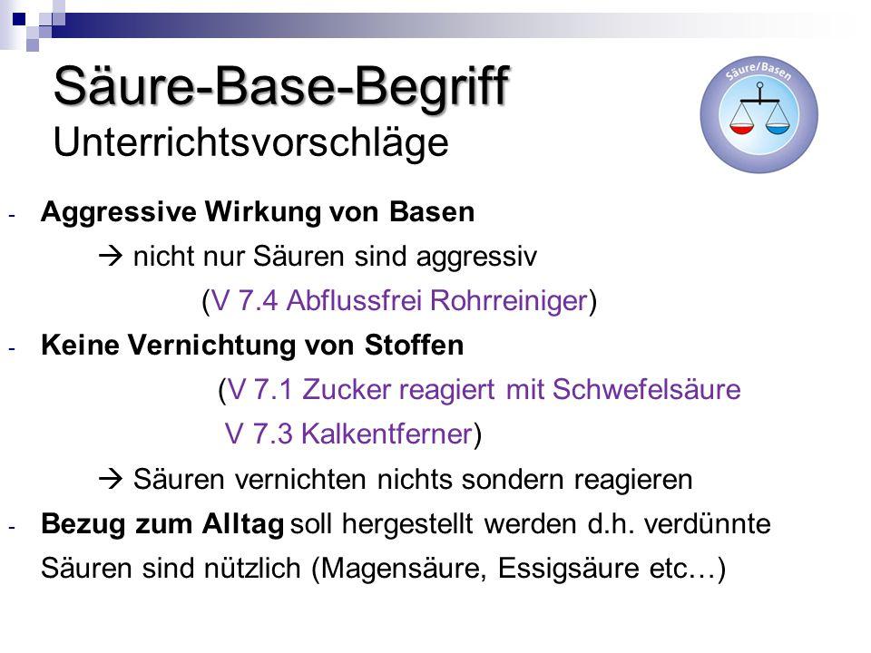 Säure-Base-Begriff Säure-Base-Begriff Unterrichtsvorschläge - Aggressive Wirkung von Basen nicht nur Säuren sind aggressiv (V 7.4 Abflussfrei Rohrrein