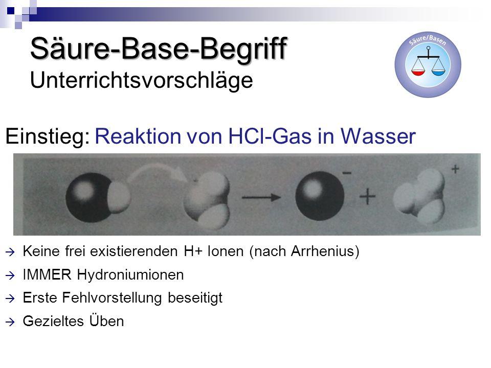 Säure-Base-Begriff Säure-Base-Begriff Unterrichtsvorschläge Einstieg: Reaktion von HCl-Gas in Wasser Keine frei existierenden H+ Ionen (nach Arrhenius