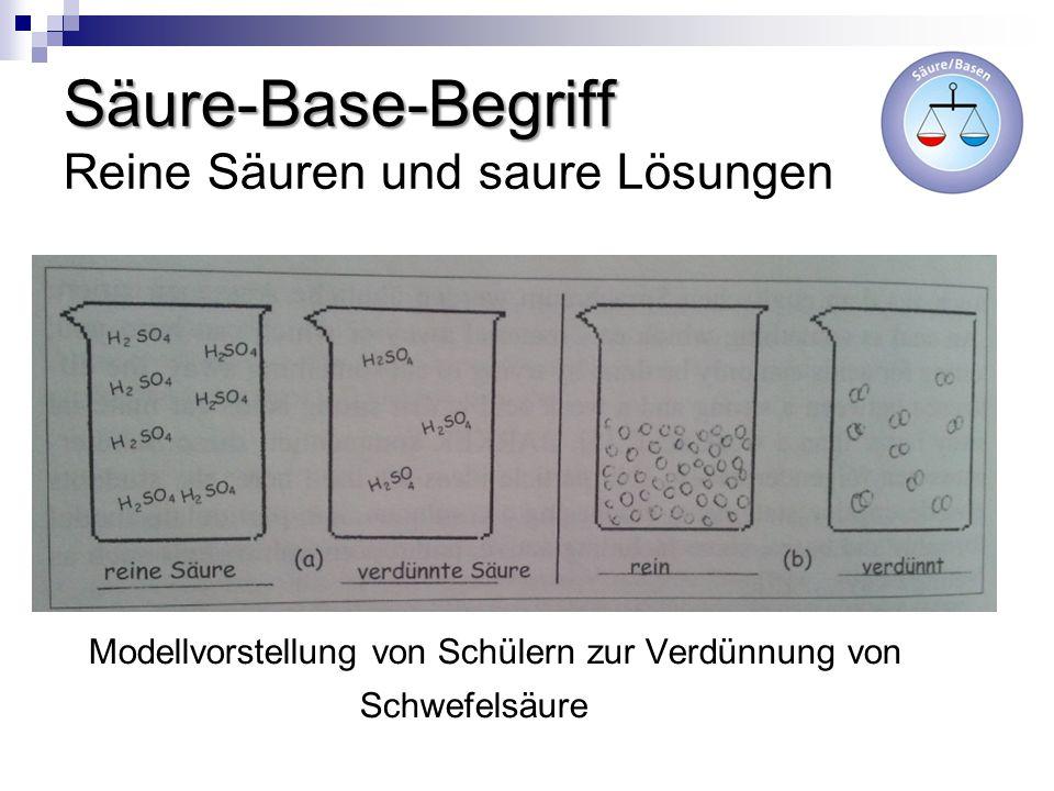 Säure-Base-Begriff Säure-Base-Begriff Reine Säuren und saure Lösungen Modellvorstellung von Schülern zur Verdünnung von Schwefelsäure