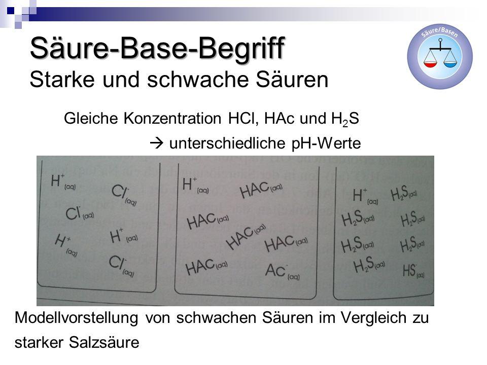 Säure-Base-Begriff Säure-Base-Begriff Starke und schwache Säuren Gleiche Konzentration HCl, HAc und H 2 S unterschiedliche pH-Werte Modellvorstellung