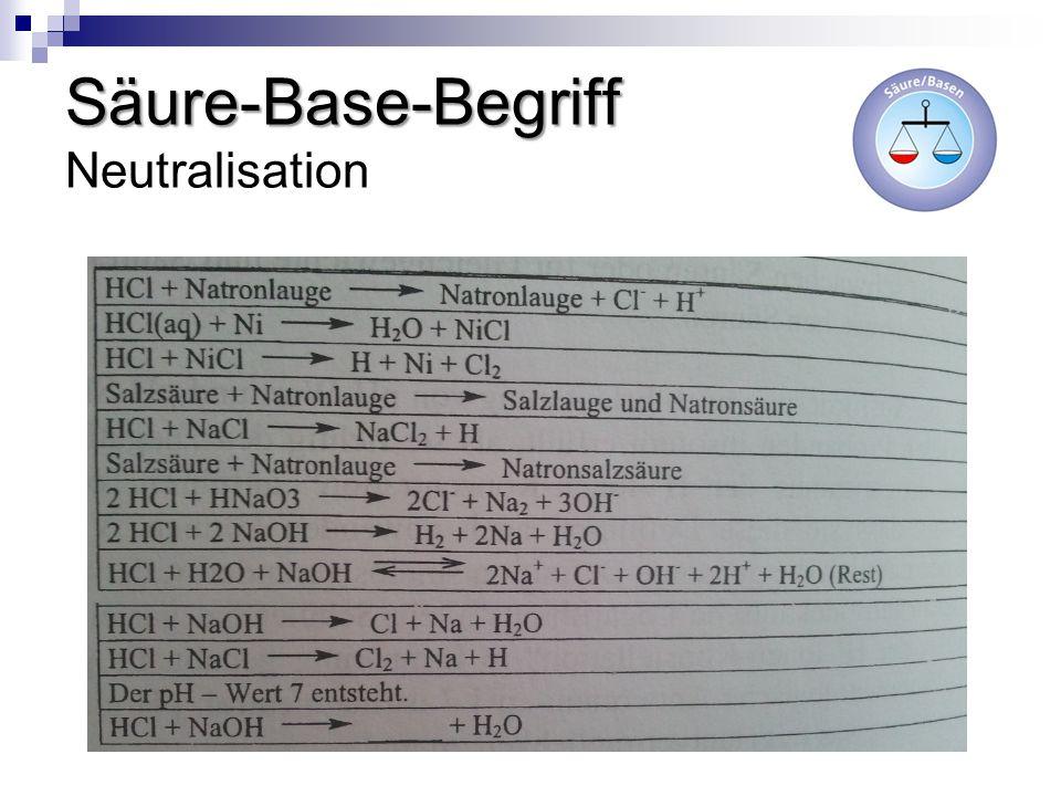 Säure-Base-Begriff Säure-Base-Begriff Neutralisation