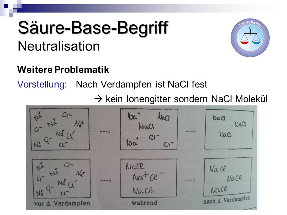 Weitere Problematik Vorstellung: Nach Verdampfen ist NaCl fest kein Ionengitter sondern NaCl Molekül