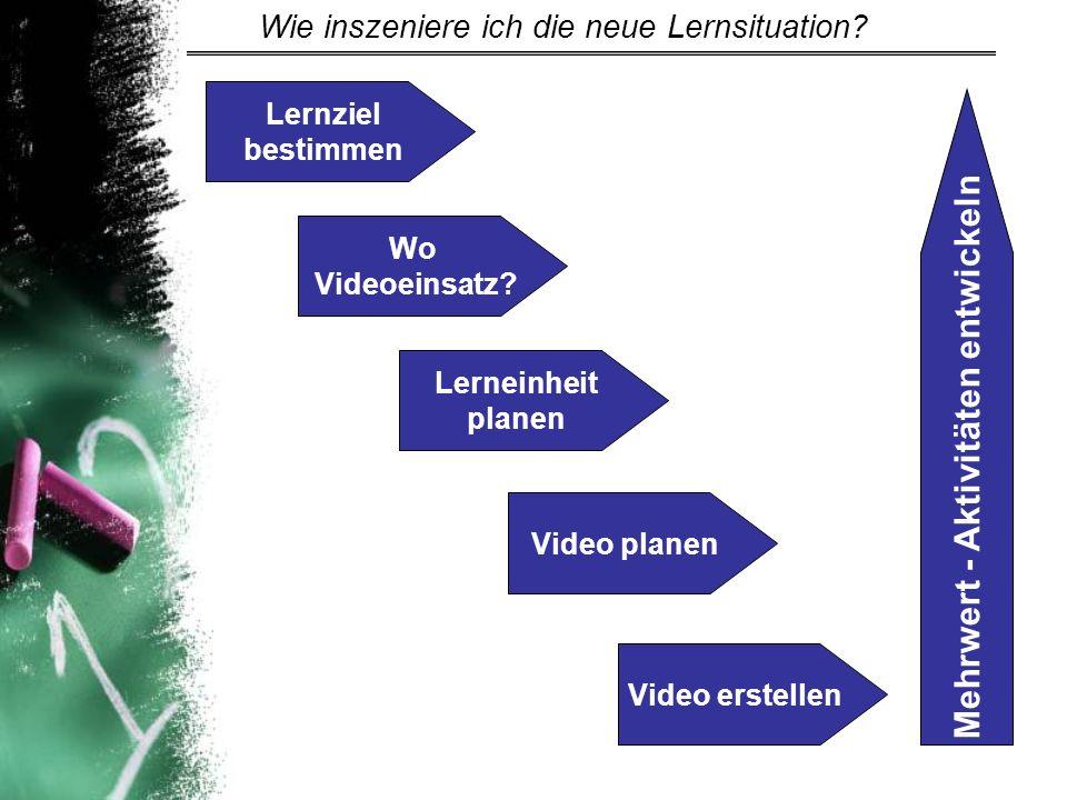 Wie inszeniere ich die neue Lernsituation? Video planen Lernziel bestimmen Wo Videoeinsatz? Lerneinheit planen Video erstellen Mehrwert - Aktivitäten