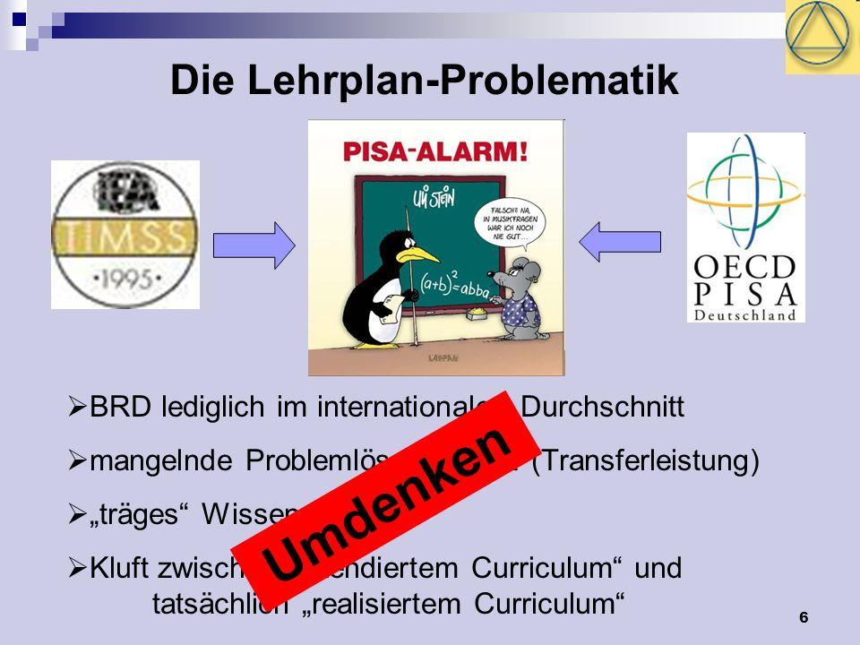 6 Die Lehrplan-Problematik BRD lediglich im internationalen Durchschnitt mangelnde Problemlösefähigkeit (Transferleistung) träges Wissen Kluft zwischen intendiertem Curriculum und tatsächlich realisiertem Curriculum Umdenken