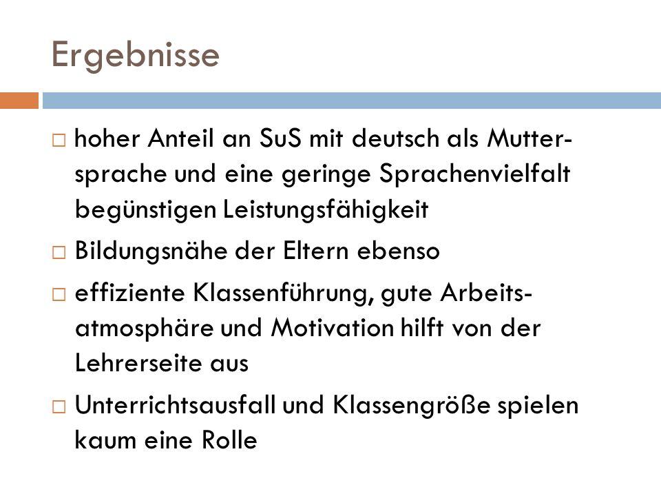 Ergebnisse hoher Anteil an SuS mit deutsch als Mutter- sprache und eine geringe Sprachenvielfalt begünstigen Leistungsfähigkeit Bildungsnähe der Elter