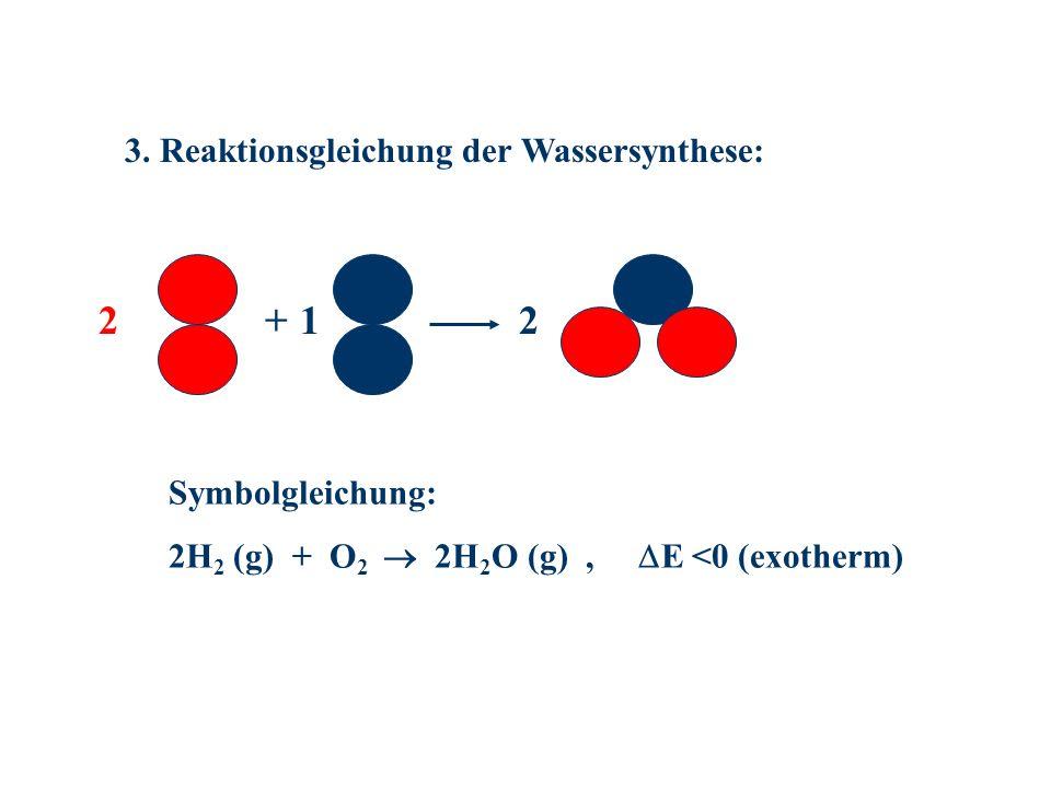 Weitere Übungen zu den Volumenverhältnissen: Deute zunächst im Teilchenmodell Entwickle daraus dann die Reaktionsgleichung (Symbolgleichung!)