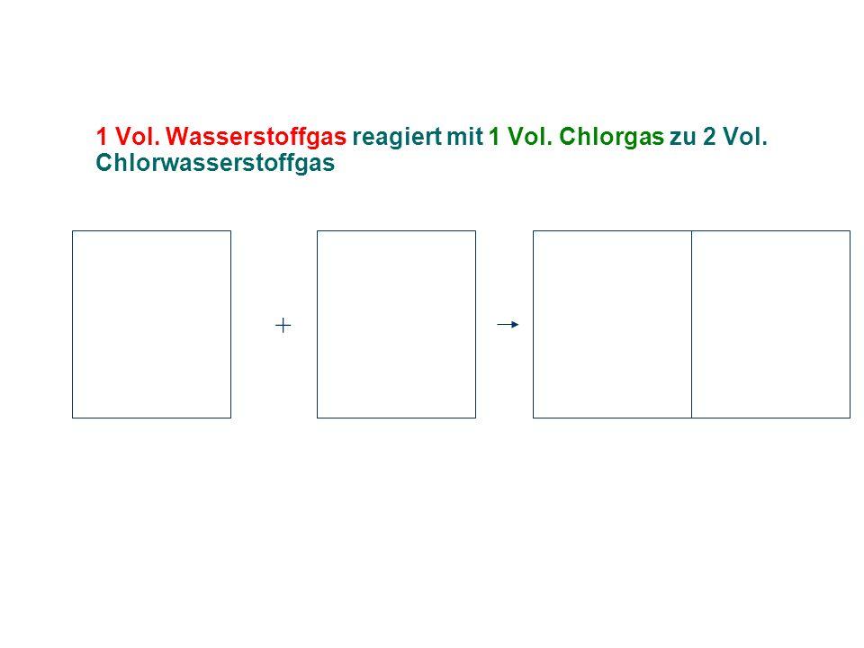 1 Vol. Stickstoffgas reagiert mit 2 Vol. Sauerstoffgas zu 2 Vol. Stickstoffdioxidgas +