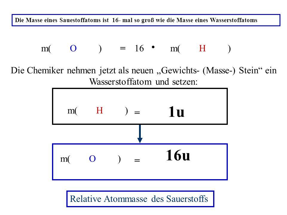 Die Masse eines Sauestoffatoms ist 16- mal so groß wie die Masse eines Wasserstoffatoms m(O)m(H) = = = 16.