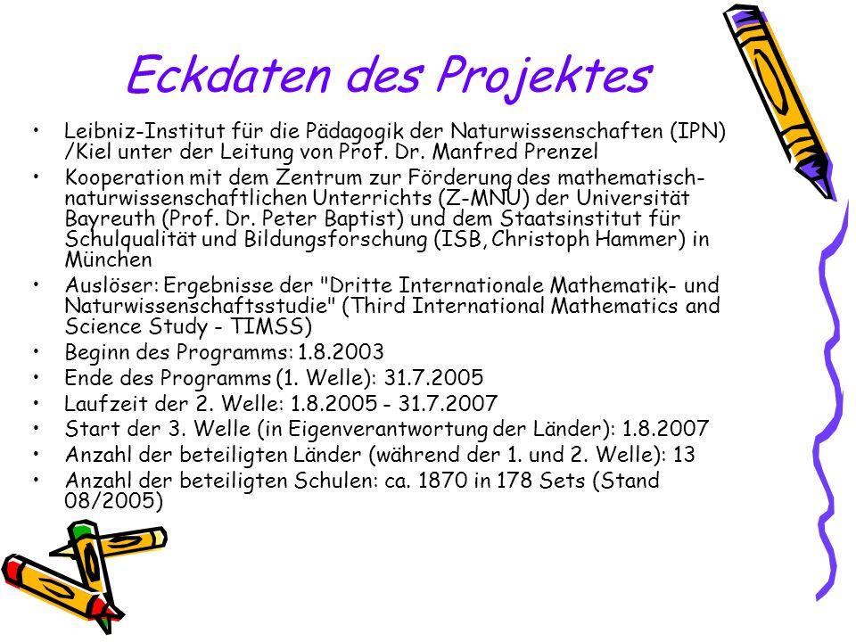 Eckdaten des Projektes Leibniz-Institut für die Pädagogik der Naturwissenschaften (IPN) /Kiel unter der Leitung von Prof. Dr. Manfred Prenzel Kooperat