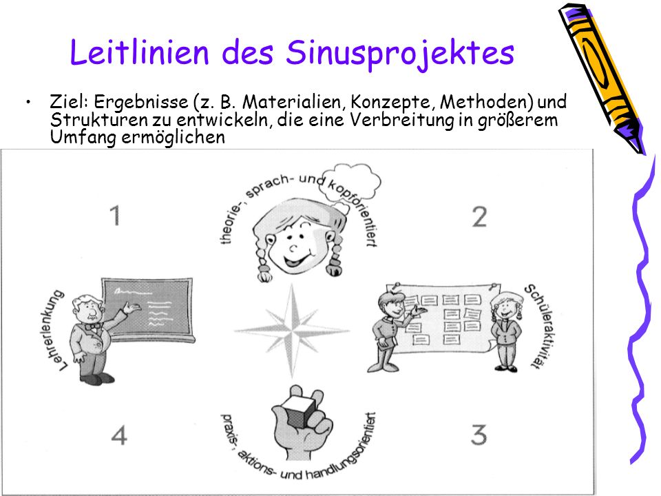 Leitlinien des Sinusprojektes Ziel: Ergebnisse (z. B. Materialien, Konzepte, Methoden) und Strukturen zu entwickeln, die eine Verbreitung in größerem